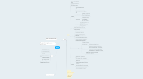 Mind Map: Seneca