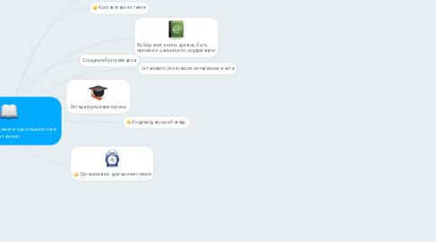 Mind Map: Приобщение школьников к чтению