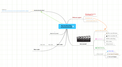 Mind Map: My First Mind Map sdfsdfsdfsdfsdfsddsf