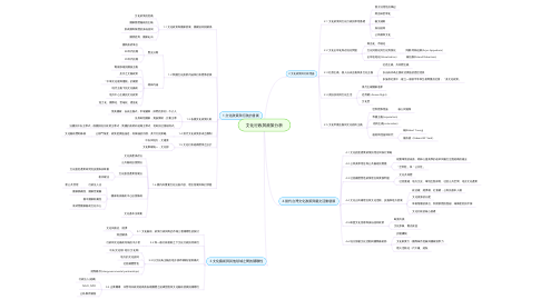 Mind Map: 文化行政與政策分析