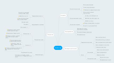Mind Map: Лобстер