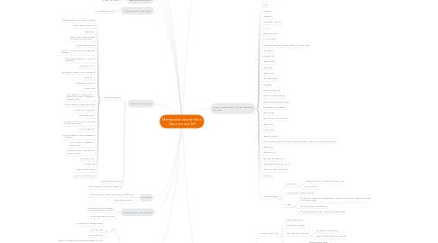 Mind Map: Материалы связанные с Овсянкиным ЕИ