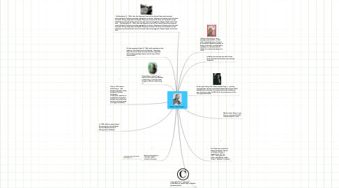 Mind Map: Martin Luther King Jr.