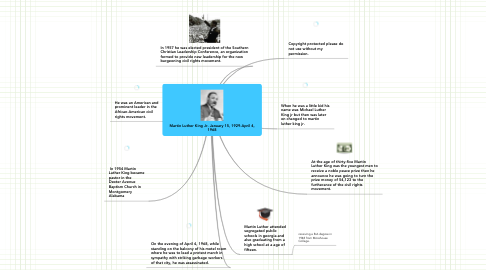 Mind Map: Martin Luther King Jr. January 15, 1929-April 4, 1968