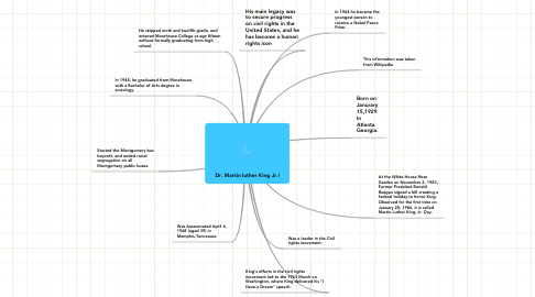 Mind Map: Dr. Martin luther King Jr.!