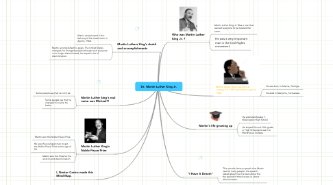 Mind Map: Dr. Martin Luther King Jr.