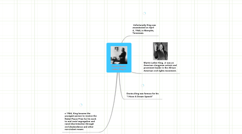 Mind Map: Doctor.Martin Luther King Jr