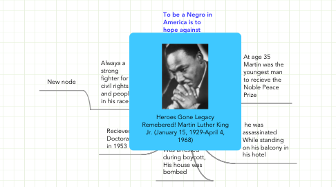 Mind Map: Heroes Gone Legacy
