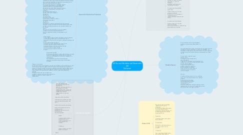 Mind Map: Mi Nuevo Modelos de Desarrollo del Software