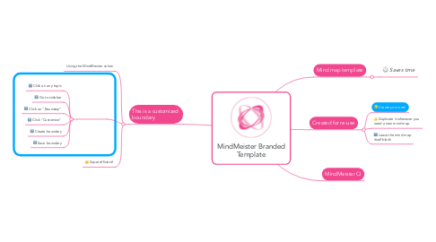 Mind Map: MindMeister Branded Template
