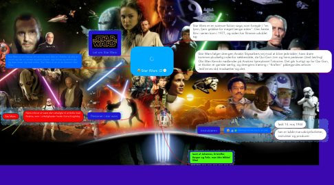 Mind Map: Star Wars :D