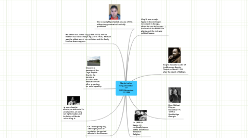 Mind Map: Martin Luther King December 19 1899-November 11 1984
