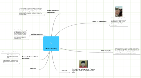 Mind Map: Martin.Luther.King