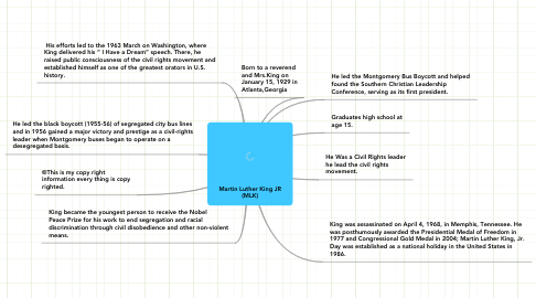 Mind Map: Martin Luther King JR (MLK)
