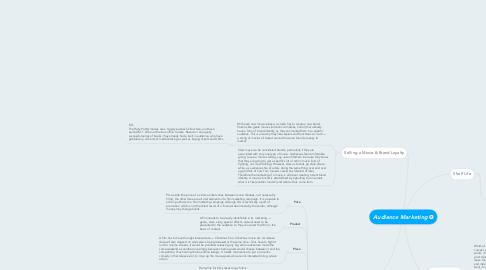 Mind Map: Audience Marketing