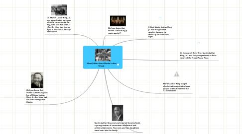 Mind Map: What I think about Martin LutherKing jr.