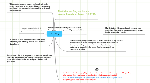 Mind Map: uther King