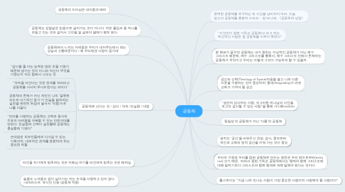 Mind Map: 공동체
