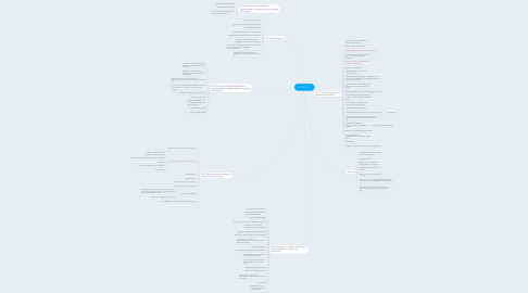 Mind Map: VP 2014-15