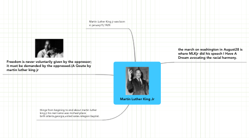 Mind Map: Martin Luther King Jr