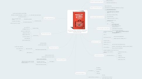 Mind Map: Искусство системного мышления. Необходимые знания о системах и творческом подходе к решению проблем