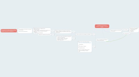 Mind Map: Workflow for 3/18: Goal: to Complete a Prototype of a TEXTUAL solution
