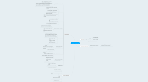 Mind Map: FLOCK SOCIETY