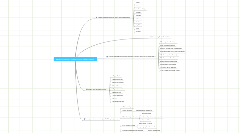 Mind Map: Building communities, thoughts, patters, and best practices