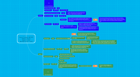 Mind Map: Copy of Tuesday's S&P 500  Reference Points March 18, 2014 (Monday's Close = 1,851)