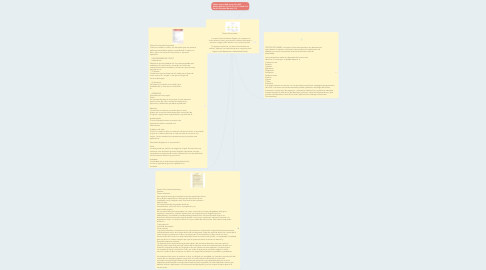 Mind Map: Textos Funcionales.                                                                                         Los textos funcionales se dirigen a un receptor en forma directa, clara y precisa para indicarle los pasos o acciones a seguir para realizar una o varias acciones.   En algunas ocasiones, los textos funcionales nos indican, además, los materiales que se requieren para lograr lo que deseamos o necesitamos hacer.