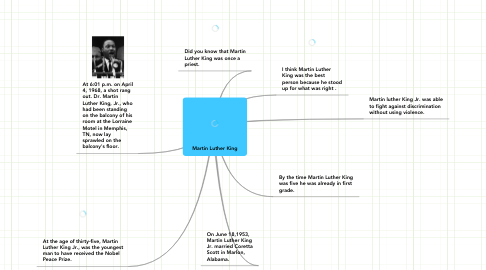 Mind Map: Martin Luther King