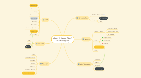 Mind Map: What I Know About Mind Mapping
