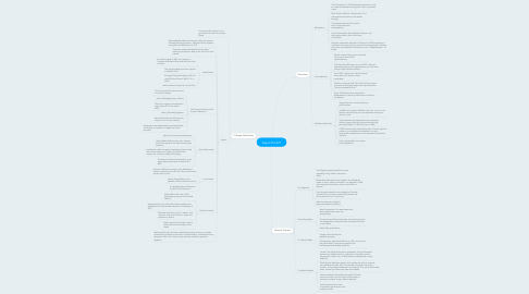Mind Map: Pages 216-227