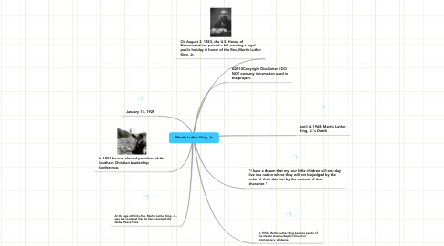 Mind Map: Martin Luther King, Jr