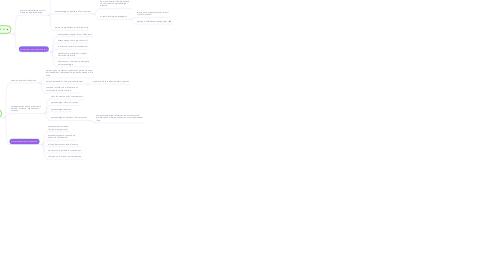 Mind Map: Conceptes clau per l'anàlisi i selecció de tecnologies per a l'aprentatge