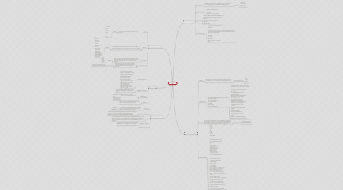 Mind Map: My Study
