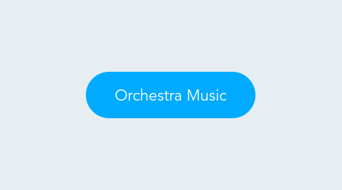 Mind Map: Orchestra Music