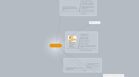 Mind Map: A PREHISTORIA (comeza coaaparición do ser humano hai unmillón de anos)
