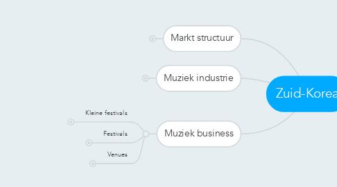 Mind Map: Zuid-Korea