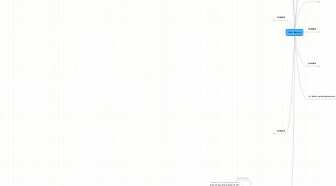 Mind Map: Сила Фокуса