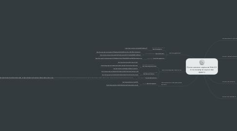 Mind Map: Использование сервисов Web 2.0 в телекоммуникационном проекте