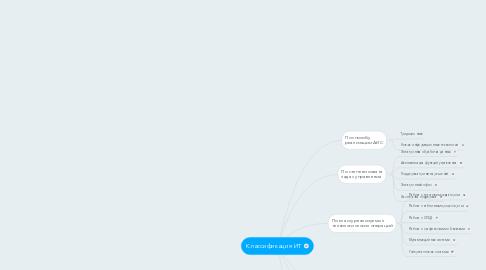 Mind Map: Классификация ИТ