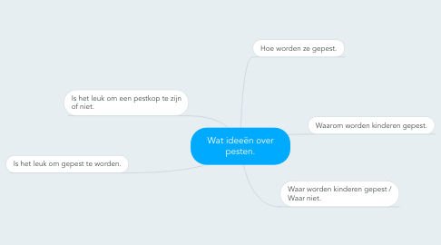 Mind Map: Wat ideeën over pesten.