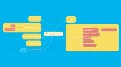 Mind Map: Ce que je retiens du projet de robotique