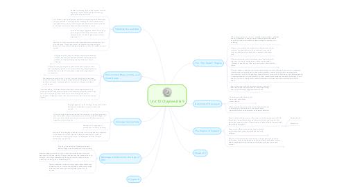 Mind Map: Unit 10: Chapters 8 & 9