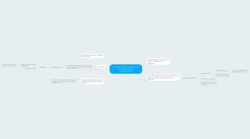 Mind Map: A revisão de texto: abordagem da psicologia cognitiva  Laurent Heurley