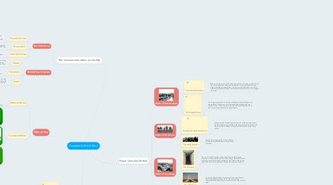 Mind Map: Canadian & World War I