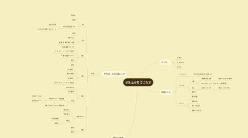 Mind Map: 家族企画書 はまち家