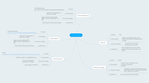 Mind Map: Cloud-computing