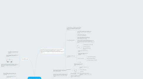 Mind Map: Examen sur l'électricité